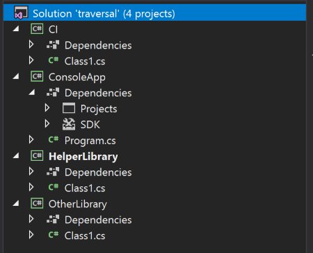 The solution structure shown in Visual Studio 2017